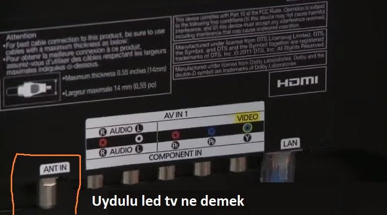 Photo of Uydulu led tv ne demek